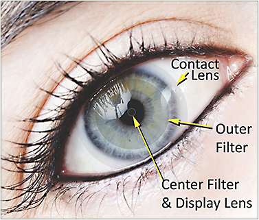 Figure 5. A contact lens with display and non-display paths. 