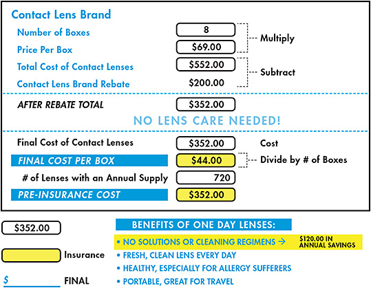 Contact Lens Spectrum - Contact Lens Practice Pearls: Make the Most