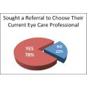 Patient Perceptions Drive Referrals